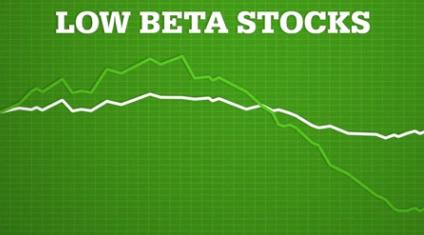 ซื้อหุ้นจากค่า BETA เสี่ยงต่ำปันผลสูง