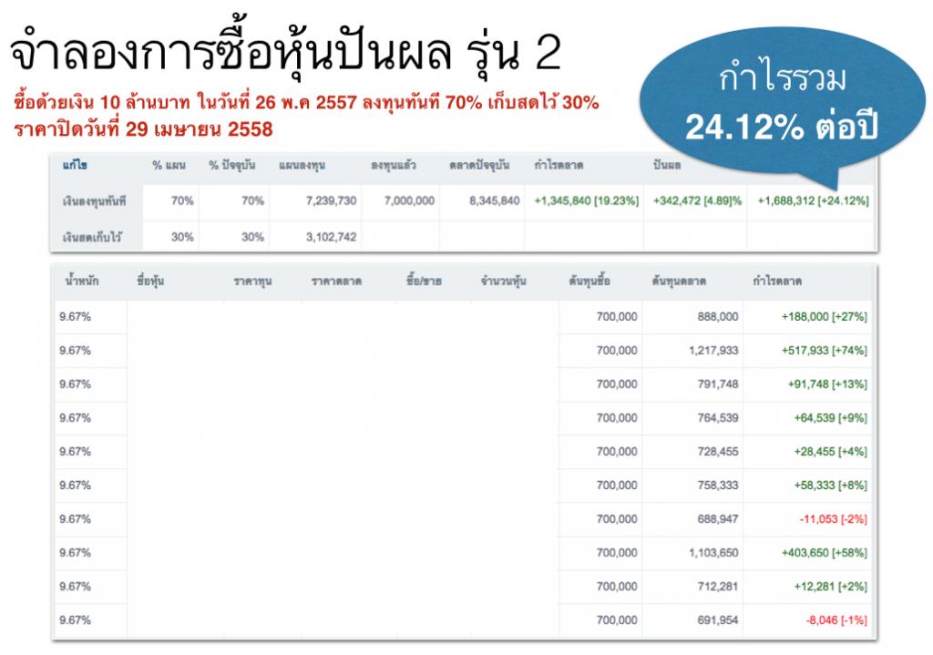 Screen Shot 2558-04-30 at 23.28.12