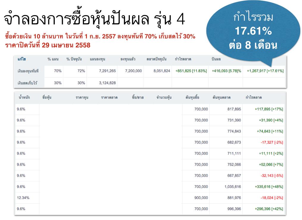 Screen Shot 2558-04-30 at 23.37.02