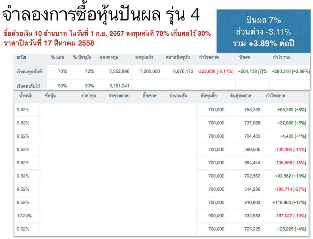 Screen Shot 2558-08-18 at 16.07.55