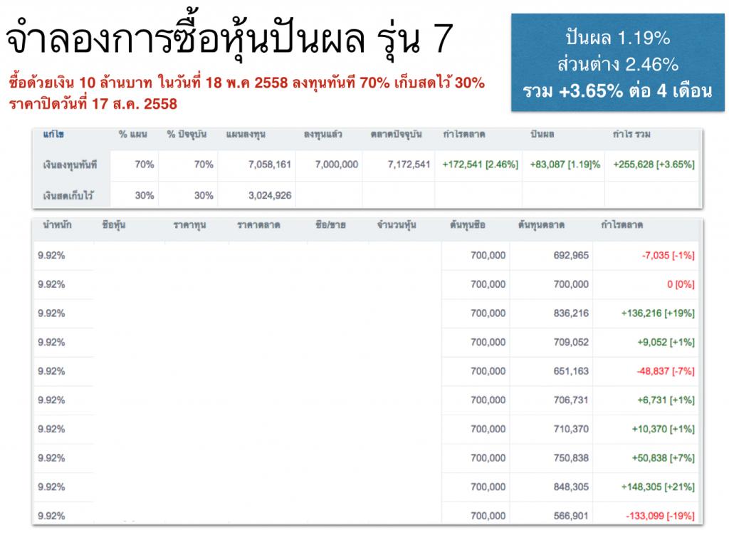 Screen Shot 2558-08-18 at 16.08.31