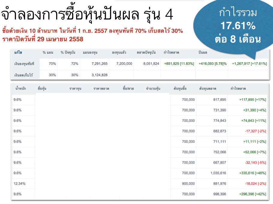 Screen Shot 2558-08-18 at 16.22.17