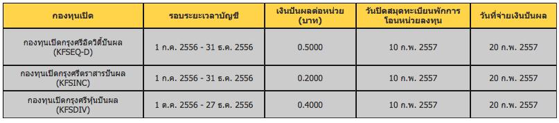 KFSDIV ปันผล 0.4 บาท จ่าย 20 ก.พ. 2557